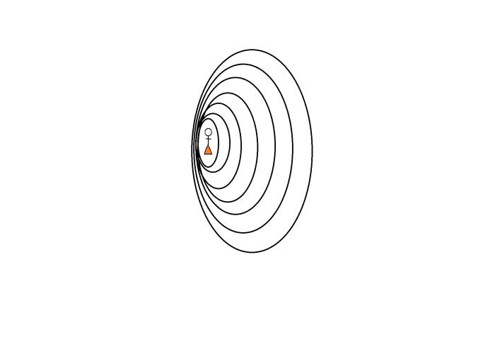 circles bad